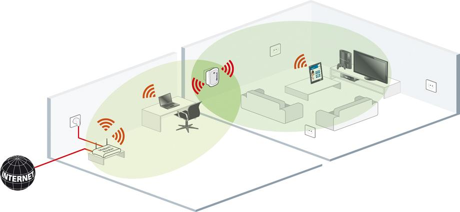 ripetitore-wifi