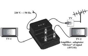 il miglior amplificatore antenna